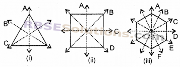 RBSE Solutions for Class 6 Maths Chapter 11 सममिति In Text Exercise image 7