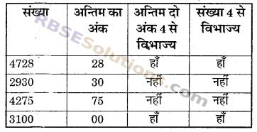 RBSE Solutions for Class 6 Maths Chapter 2 रिश्ते संख्याओं के In Text Exercise image 21