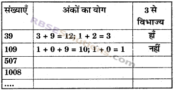 RBSE Solutions for Class 6 Maths Chapter 2 रिश्ते संख्याओं के In Text Exercise image 15