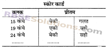 RBSE Solutions for Class 6 Maths Chapter 2 रिश्ते संख्याओं के In Text Exercise image 9