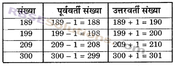 RBSE Solutions for Class 6 Maths Chapter 3 पूर्ण संख्याएँEx 3.1 image 1