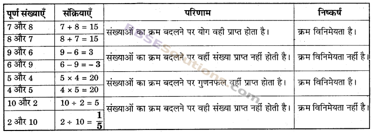 RBSE Solutions for Class 6 Maths Chapter 3 पूर्ण संख्याएँ In Text Exercise image 12