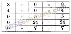 RBSE Solutions for Class 6 Maths Chapter 3 पूर्ण संख्याएँ In Text Exercise image 14