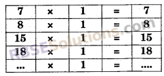 RBSE Solutions for Class 6 Maths Chapter 3 पूर्ण संख्याएँ In Text Exercise image 15