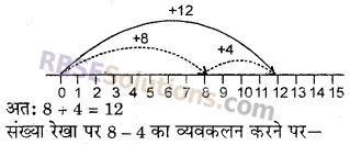 RBSE Solutions for Class 6 Maths Chapter 3 पूर्ण संख्याएँ In Text Exercise image 7