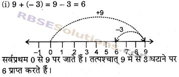 RBSE Solutions for Class 6 Maths Chapter 4 ऋणात्मक संख्याएँ एवं पूर्णांक Ex 4.2 image 2