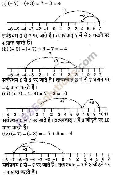 RBSE Solutions for Class 6 Maths Chapter 4 ऋणात्मक संख्याएँ एवं पूर्णांक In Text Exercise image 4