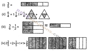RBSE Solutions for Class 6 Maths Chapter 5 भिन्न Ex 5.1 image 2
