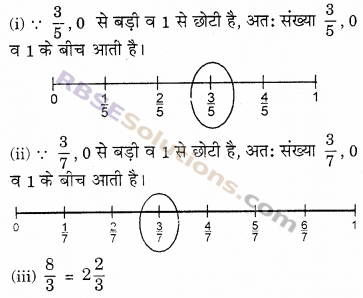 RBSE Solutions for Class 6 Maths Chapter 5 भिन्न Ex 5.1 image 6
