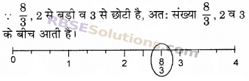 RBSE Solutions for Class 6 Maths Chapter 5 भिन्न Ex 5.1 image 7