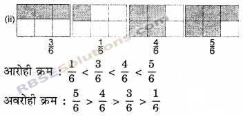 RBSE Solutions for Class 6 Maths Chapter 5 भिन्न Ex 5.3 image 3