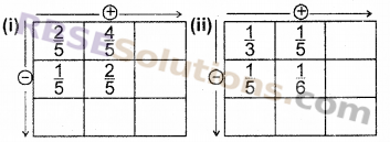 RBSE Solutions for Class 6 Maths Chapter 5 भिन्न Ex 5.5 image 4
