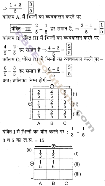 RBSE Solutions for Class 6 Maths Chapter 5 भिन्न Ex 5.5 image 6