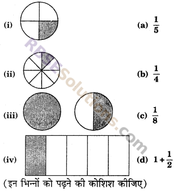 RBSE Solutions for Class 6 Maths Chapter 5 भिन्न In Text Exercise image 1