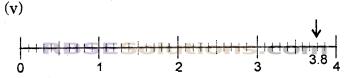 RBSE Solutions for Class 6 Maths Chapter 6 दशमलव संख्याएँ Ex 6.1 image 11