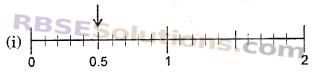 RBSE Solutions for Class 6 Maths Chapter 6 दशमलव संख्याएँ Ex 6.1 image 7