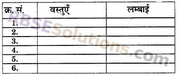 RBSE Solutions for Class 6 Maths Chapter 6 दशमलव संख्याएँ In Text Exercise image 1