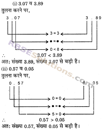 RBSE Solutions for Class 6 Maths Chapter 6 दशमलव संख्याएँ In Text Exercise image 4