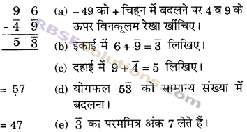 RBSE Solutions for Class 6 Maths Chapter 7 वैदिक गणित Ex 7.6 image 3