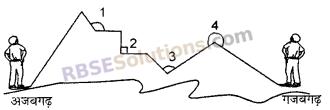 RBSE Solutions for Class 6 Maths Chapter 8 आधारभूत ज्यामितीय अवधारणाएँ एवं रचना Ex 8.3 image 1