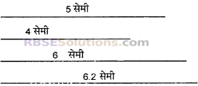 RBSE Solutions for Class 6 Maths Chapter 8 आधारभूत ज्यामितीय अवधारणाएँ एवं रचना In Text Exercise image 11