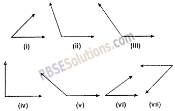 RBSE Solutions for Class 6 Maths Chapter 8 आधारभूत ज्यामितीय अवधारणाएँ एवं रचना In Text Exercise image 14