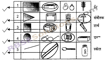 RBSE Solutions for Class 6 Maths Chapter 8 आधारभूत ज्यामितीय अवधारणाएँ एवं रचना In Text Exercise image 7