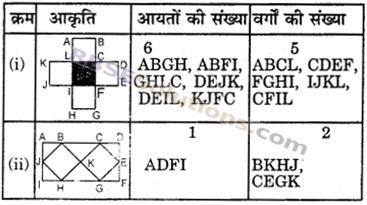 RBSE Solutions for Class 6 Maths Chapter 9 सरल द्विविमीय आकृतियाँ Ex 9.3 image 7