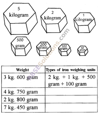 RBSE Solutions for Class 5 Maths Chapter 12 Weight In Text Exercise image 1