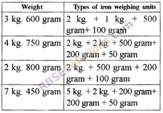 RBSE Solutions for Class 5 Maths Chapter 12 Weight In Text Exercise image 2
