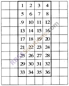 RBSE Solutions for Class 5 Maths Chapter 14 Perimeter and Area Additional Questions image 3