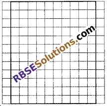 RBSE Solutions for Class 5 Maths Chapter 14 Perimeter and Area Additional Questions image 6