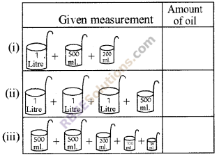 RBSE Solutions for Class 5 Maths Chapter 15 Capacity In Text Exercise image 4