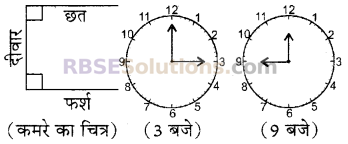 RBSE Solutions for Class 5 Maths Chapter 16 ज्यामिति Additional Questions image 12