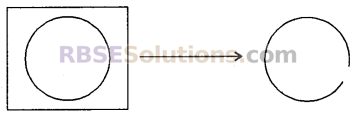 RBSE Solutions for Class 5 Maths Chapter 16 ज्यामिति Additional Questions image 14