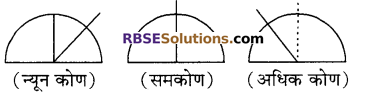 RBSE Solutions for Class 5 Maths Chapter 16 ज्यामिति Additional Questions image 17