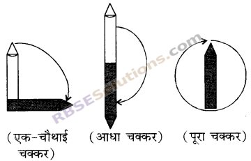 RBSE Solutions for Class 5 Maths Chapter 16 ज्यामिति In Text Exercise image 1