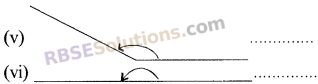 RBSE Solutions for Class 5 Maths Chapter 16 Geometry Ex 16.1image 2
