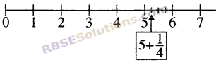 RBSE Solutions for Class 5 Maths Chapter 6 भिन्न की समझ Additional Questions image 7