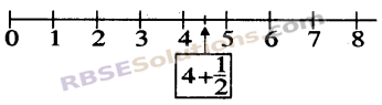 RBSE Solutions for Class 5 Maths Chapter 6 भिन्न की समझ Ex 6.1 image 3