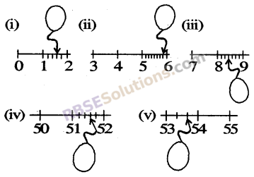 RBSE Solutions for Class 5 Maths Chapter 6 भिन्न की समझ Ex 6.1 image 6