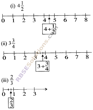 RBSE Solutions for Class 5 Maths Chapter 6 Understanding the Fractions Ex 6.1 image 3