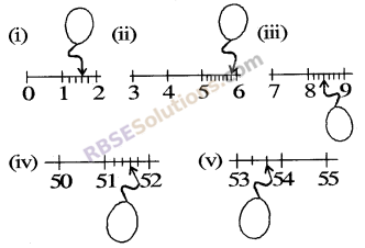 RBSE Solutions for Class 5 Maths Chapter 6 Understanding the Fractions Ex 6.1 image 4