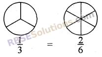 RBSE Solutions for Class 5 Maths Chapter 7 तुल्य भिन्न Additional Questions image 3