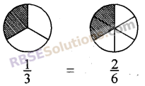 RBSE Solutions for Class 5 Maths Chapter 7 तुल्य भिन्न Additional Questions image 4