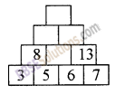 RBSE Solutions for Class 5 Maths Chapter 8 Patterns Additional Questions image 34