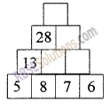 RBSE Solutions for Class 5 Maths Chapter 8 Patterns In Text Exercise image 9