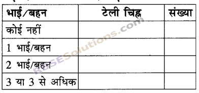 RBSE Solutions for Class 5 Maths Chapter 9 आँकड़ेIn Text Exercise image 5