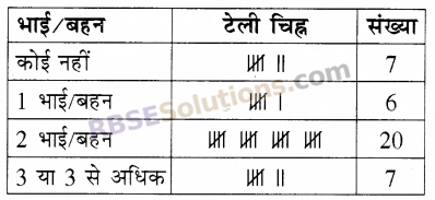 RBSE Solutions for Class 5 Maths Chapter 9 आँकड़ेIn Text Exercise image 6