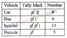 RBSE Solutions for Class 5 Maths Chapter 9 Data Additional Questions image 19